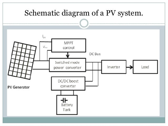 simulation of maximum power point tracking for photovoltaic systems 8 638 jpg solar system wiring diagram pdf solar image wiring 638 x 479