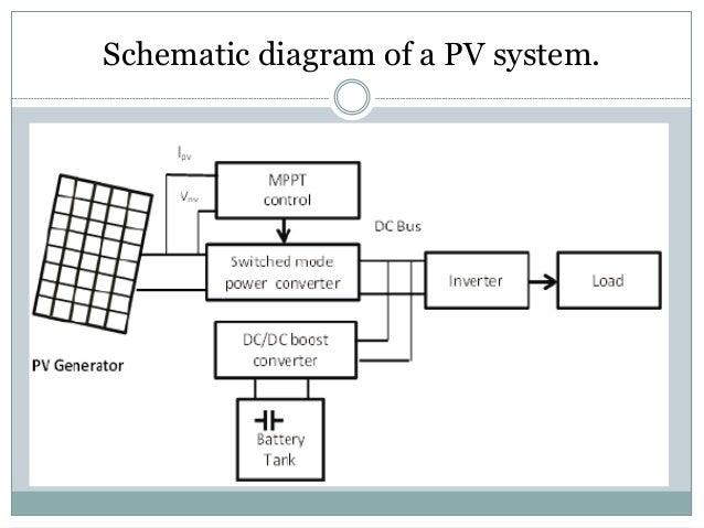 circuit diagram powerpoint example electrical wiring diagram u2022 rh cranejapan co Circuit Block Diagram block diagram ks2