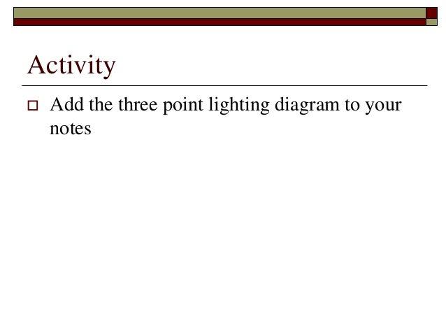 Outstanding 4 Three Point Lighting Wiring 101 Vieworaxxcnl