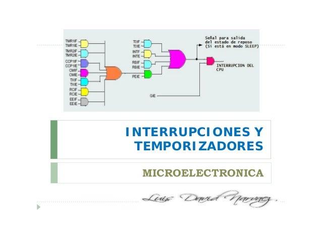 INTERRUPCIONES Y TEMPORIZADORES MICROELECTRONICA