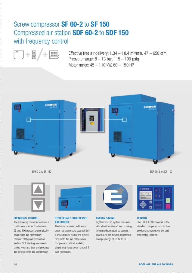 Boge Airpowersystem ปั๊มลม Air Compressors 4