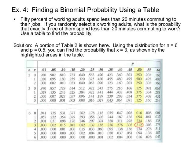 4 2 Binomial Distributions