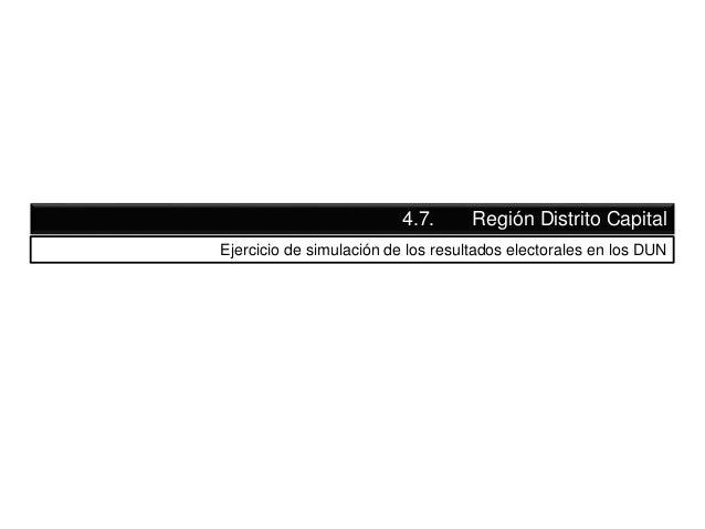 4.7. Región Distrito Capital Ejercicio de simulación de los resultados electorales en los DUN
