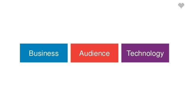 Collaboration COD E Digital Brand Supporter Marketing Volunteering Campaignin g Festivals Policy & Practice Education Trad...
