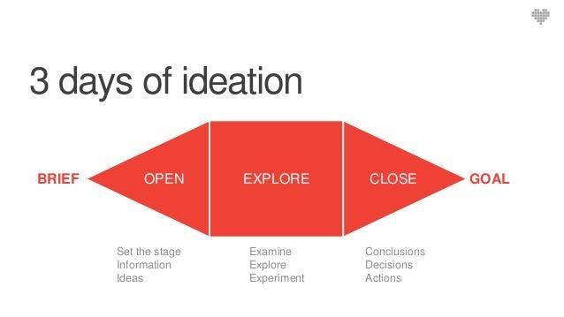 3. User Centred Design