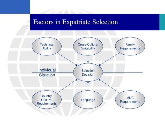 effective performance management of expatriates The expatriate management literature through an exploration of the contribution that an effective performance management system can make to the mne's control balance dilemma.