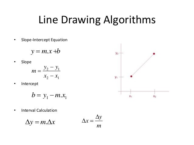 Bresenham Line Drawing Algorithm Negative Slope : Output primitives in computer graphics