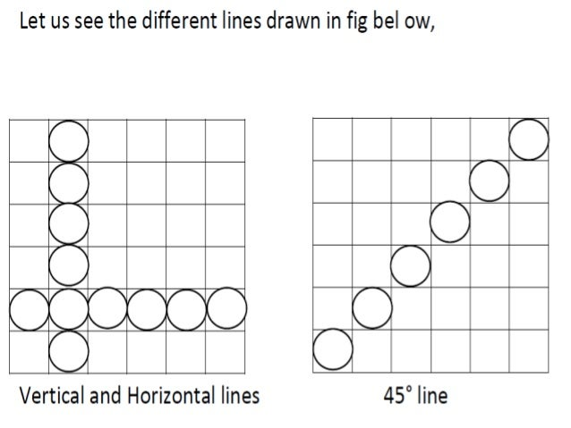 Dda Line Drawing Algorithm Numerical Example : Output primitives in computer graphics