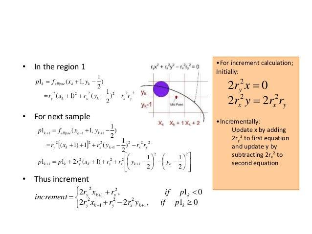 scan line polygon fill algorithm in computer graphics pdf