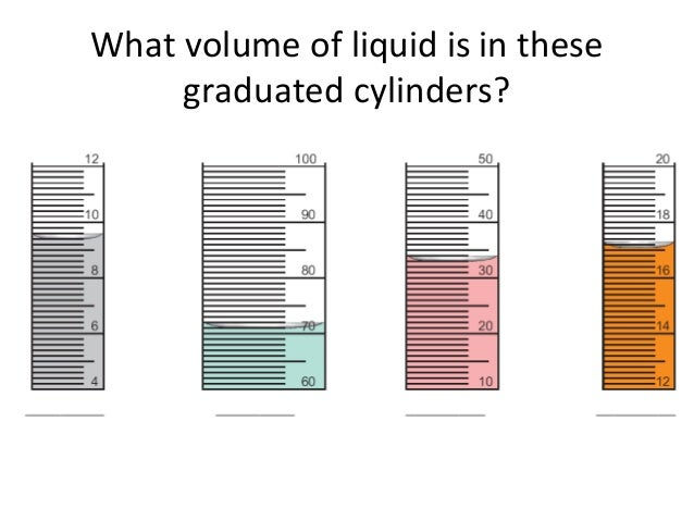 What volume of liquid is in these graduated cylinders?