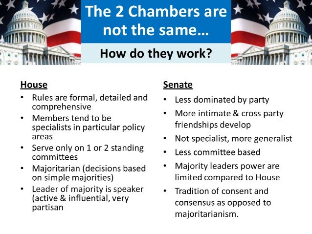 What are the powers of Congress?