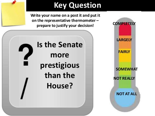 The Two Houses of Congress