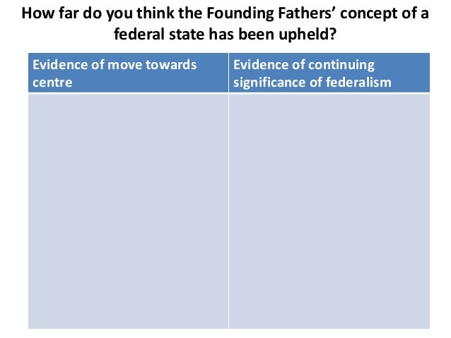 Founding Fathers: We Are Not a Christian Nation