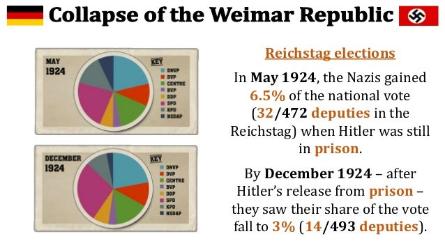 the rise of weimar republic Putnam largely dismisses such concerns, but a fascinating study of civic  associations during the weimar republic, by economists nico.