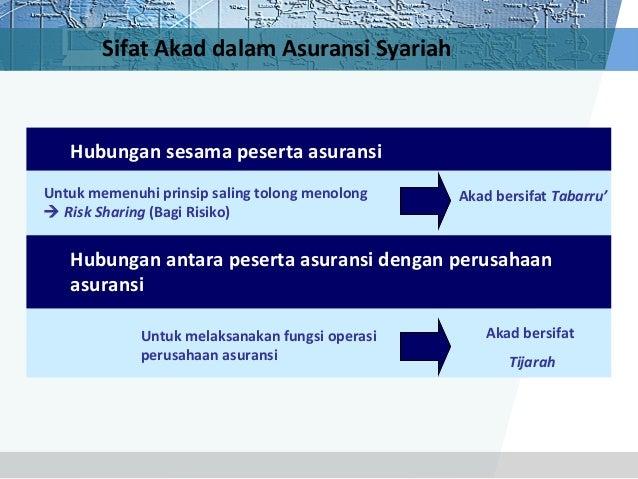 Image Result For Premi Dalam Asuransi Syariah