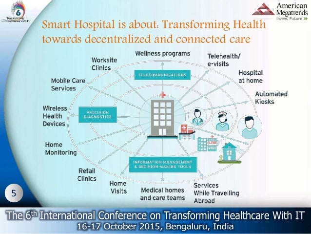 Smart Hospitals-The Smart Way of Treating and Healing-THIT 2015