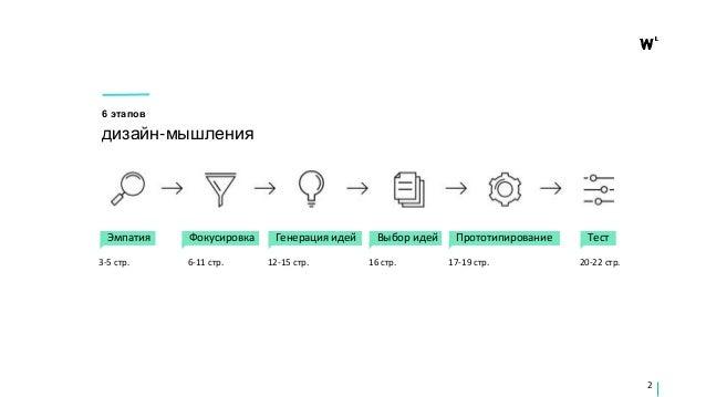 Дизайн-мышление. Гайд по процессу / Design Thinking Guide / Russian Slide 3