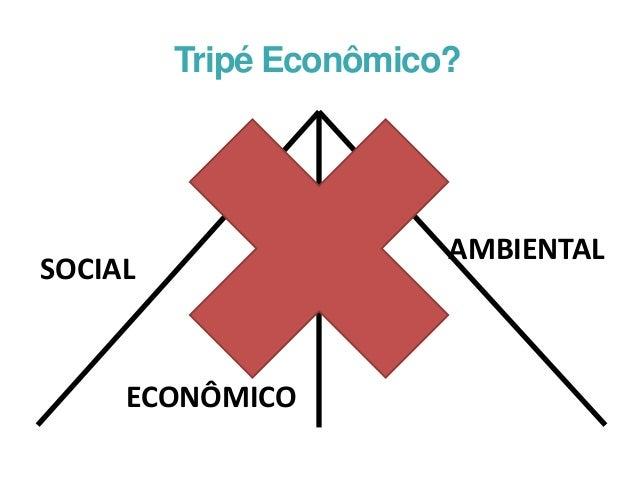 Tripé Econômico? SOCIAL ECONÔMICO AMBIENTAL