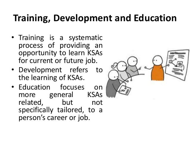 systems processes education and training help This is why we have built our systems and processes that uphold your  we can help make it easy for you to grow your training  training & education.