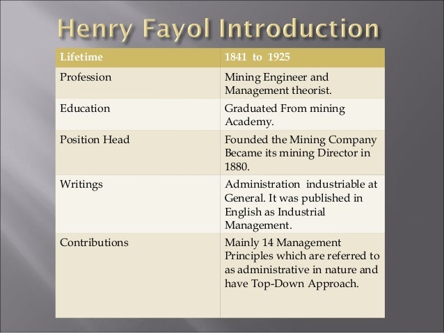 contributions of henry fayol The contribution of henry fayol to modern management  fayolism is one of the first comprehensive statement of a general theory of management, developed by the french management theorist henri fayol (1841–1925): one of the most influential contributors to modern concepts of management,.