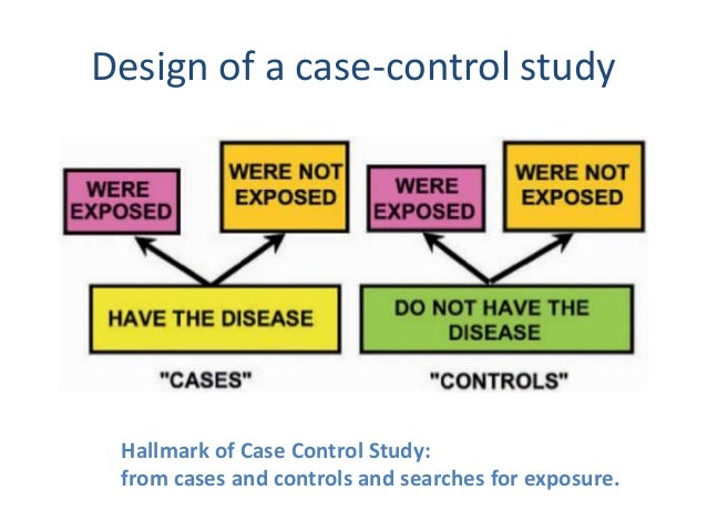 epidemiology case control study design Study designs in epidemiology cross-sectional, case-control and cohort studies case control and cohort studies and trials design of a case-series is.