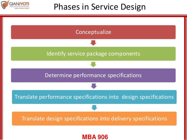 Service development and design for Product service design