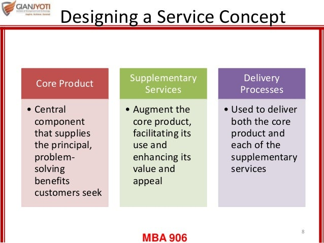 Service development and design for Product and service design