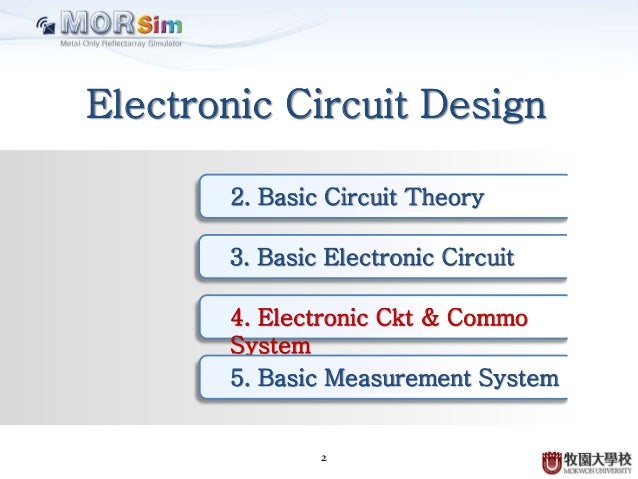 what is electronic theory of communication Definition of communication: electronic communication network (ecn) secure communication protocol asynchronous communication risk communication.