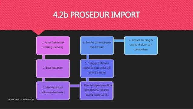 4 2 Perniagaan Import Eksport Dan Entrepot