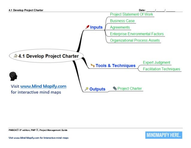 4.1 develop project charter