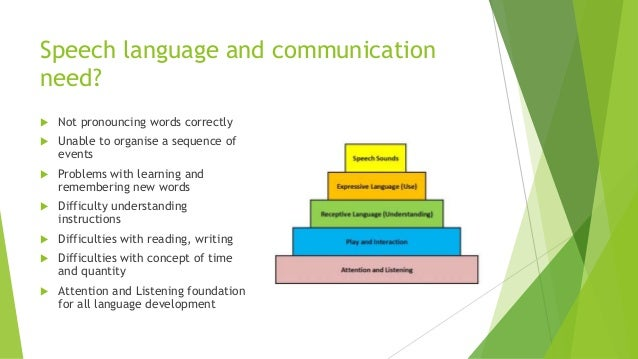 Support childrens speech, language and communication Essay Sample