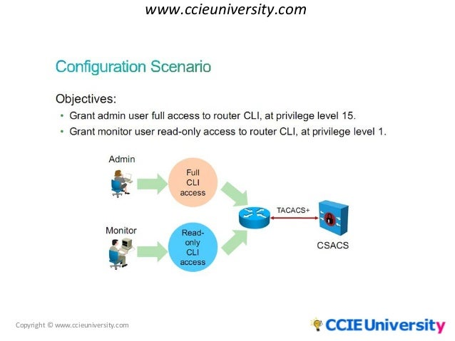 configuring aaa on cisco ios devices using cisco secure acs