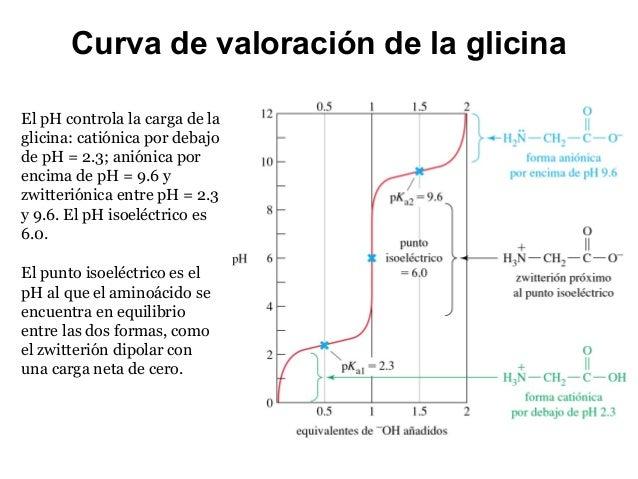 pKa •Es una forma simplificada de observar la constante de equilibrio K •La ecuación de Henderson-Hasselbach rige la disoc...