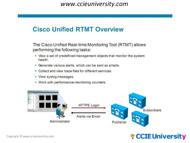 monitoring the system with cisco unified real time