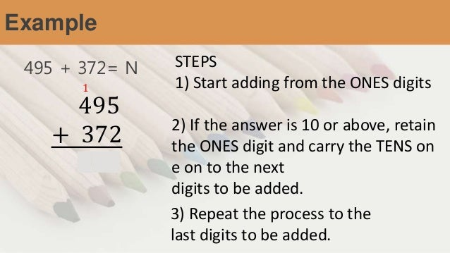 4 Lesson 3 Addition Of Whole Numbers