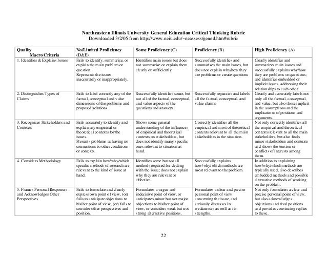 critical thinking rubric neiu