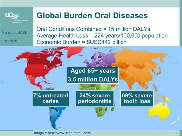 Prevention Of Tooth Loss And Dental Pain For Reducing The Global Burd - Oral map