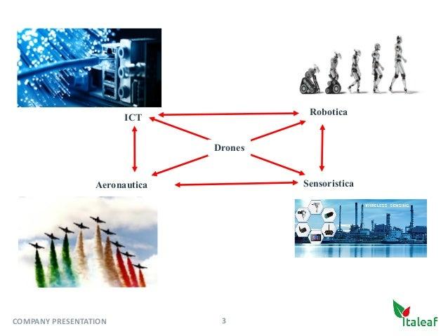 ICT Robotica Aeronautica Sensoristica Drones 3COMPANYPRESENTATION