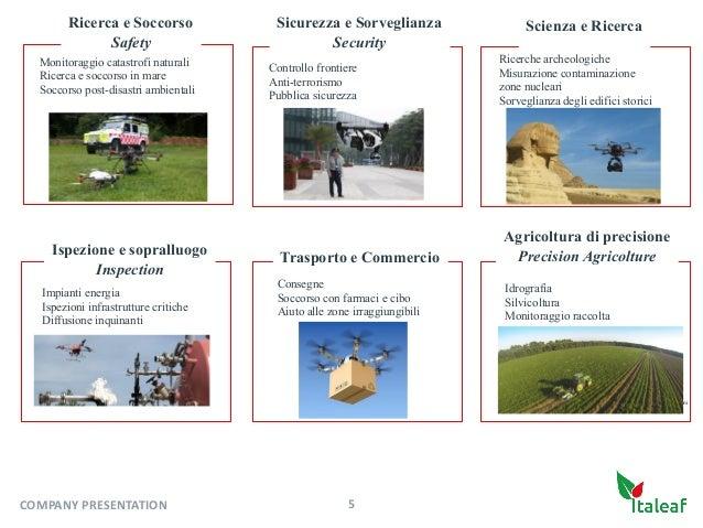 Monitoraggio catastrofi naturali Ricerca e soccorso in mare Soccorso post-disastri ambientali Ricerche archeologiche Misur...