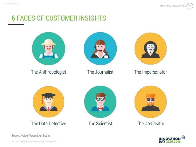 4.3 Get the right customer insights & validation CONFIDENTIAL 21 6 FACES OF CUSTOMER INSIGHTS The Co-CreatorThe Data Detec...