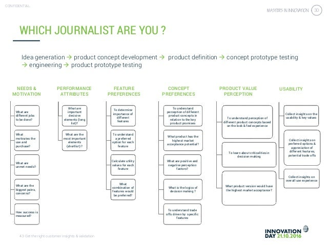 4.3 Get the right customer insights & validation CONFIDENTIAL 30 NEEDS & MOTIVATION What are different jobs to be done? Wh...