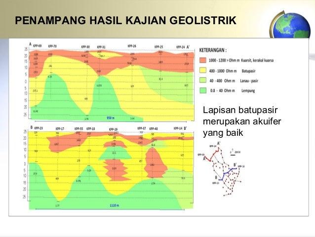 29  Pemboran eksplorasi diperlukan untuk mendapatkan data geologi maupun parameter hidrogeologi yang ada di bawah permuka...
