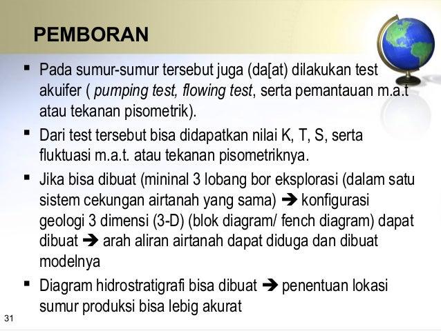 33 Mesin Bor (drilling machine)