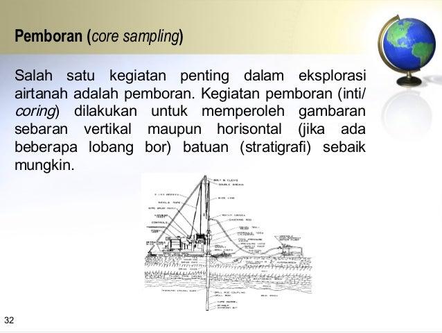 SN - Hidrogeologi => UNP 34 Pemboran Airtanah (direct circulation) Selang air pembilas Waterswivel Pipa bor/ rod/ (kelly) ...
