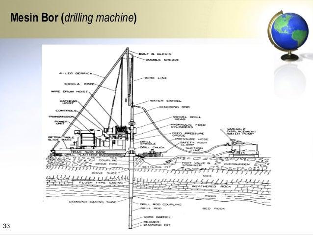 SN - Hidrogeologi => UNP 35 Pemboran Airtanah Rig/ mast Katrol Wire rope/ seling Mesin penggerak Lubang bor Mesin bor