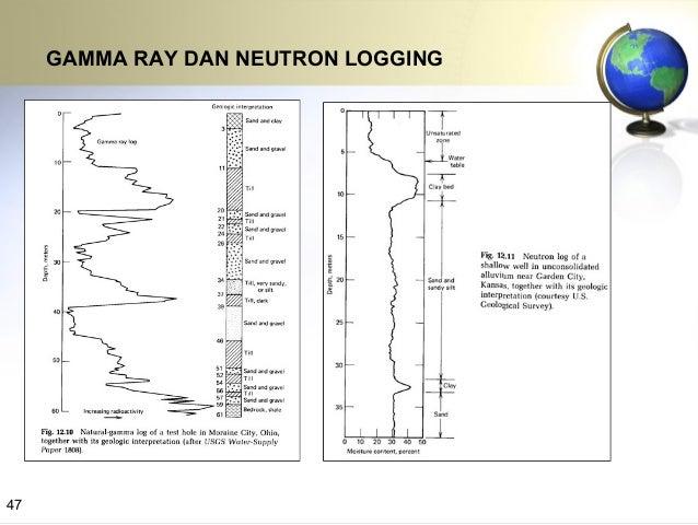 Logging dlm lubang bor Konstruksi SumurPengukuran M.A.T PENGUJIAN DALAM LUBANG BOR DAN KONSTRUKSI SUMUR