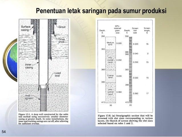 Gravel pack (filter pack) mencegah masuknya pasir ke dalam pipa sumur Gravel pack ~ 3 – 6 mm 57