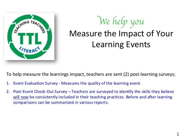 We help you	  Measure	the	Impact	of	Your	 Learning	Events	 To	help	measure	the	learnings	impact,	teachers	are	sent	(2)	pos...