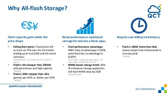 Why All-flash Storage? • Falling flash prices: Flashprices fell as much as 75% over the 18 months leading up to mid-2016 a...