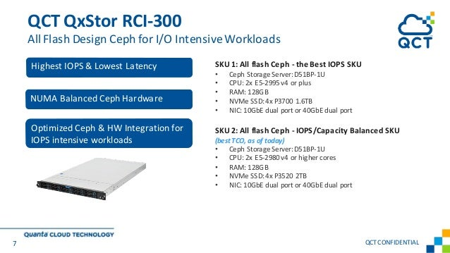 7 QCT QxStor RCI-300 All Flash Design Ceph for I/O Intensive Workloads SKU1: All flash Ceph - theBest IOPS SKU • Ceph Stor...